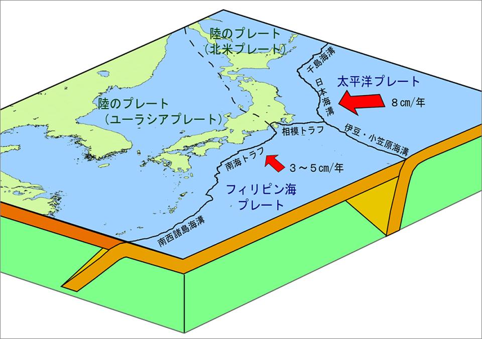 日本近海のプレート