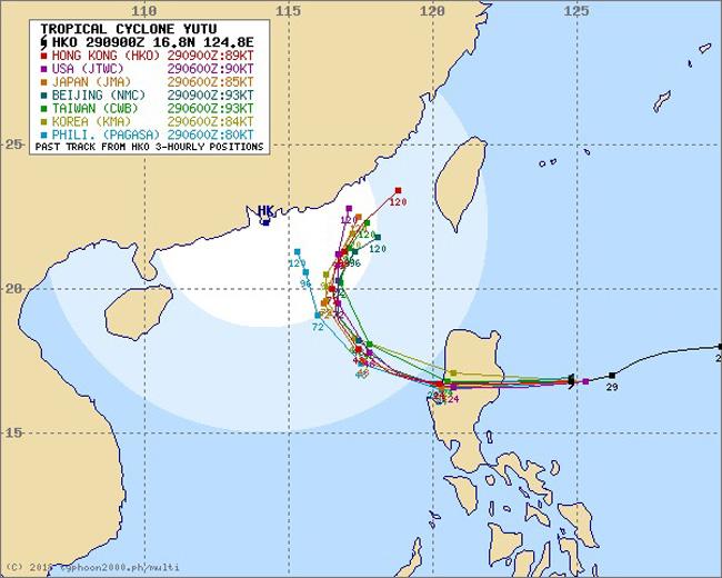 台風26号イートゥー各国の進路予想