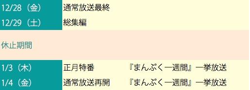 『まんぷく』年末年始の放送予定